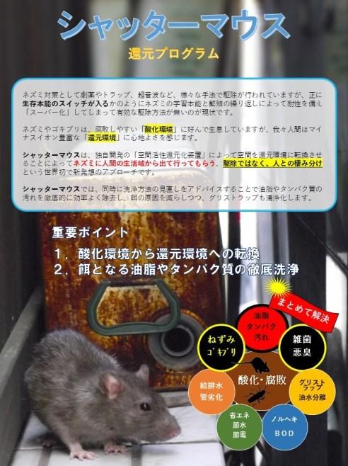 シャッターマウス